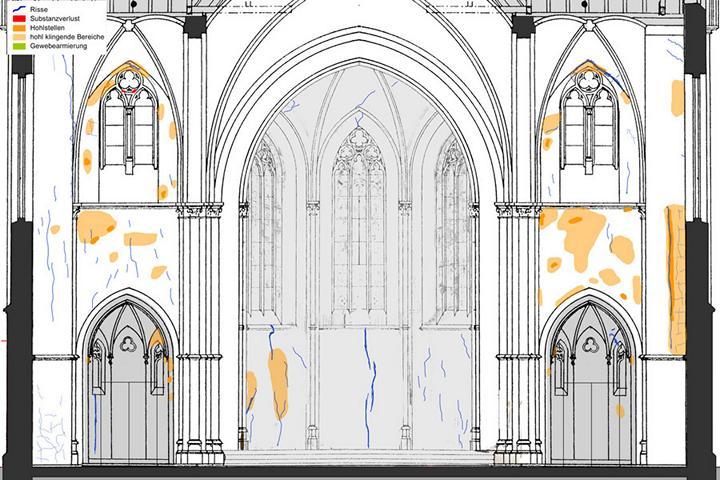 140402-PPG-Präsentation Kirchensanierung Schnitte